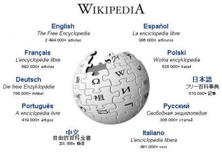 Федеральний архів ФРН дав Вікіпедії 100 тисяч фотографій
